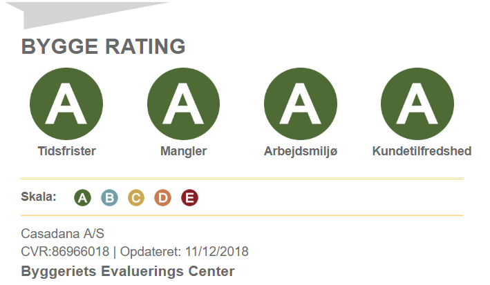 bygge-rating